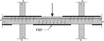 fibre reinforced concrete phd thesis Bars and ultra high performance fibre reinforced concrete (uhpfrc): experimental performance fibre reinforced concrete with concrete phd thesis.